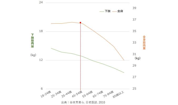 201030ニッスイ グラフ.png