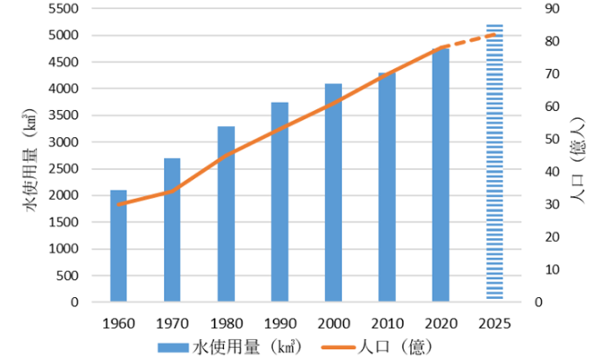 210903アフリカ グラフ.png